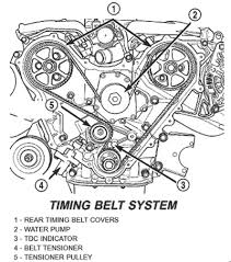 keeping the 3 5 alive service notes for chrysler's v6 engine Wiring Diagram For 1999 Dodge Intrepid 3 5v6_timing_belt wiring diagram for 1999 dodge intrepid