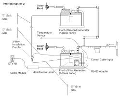 dtv and steam generator wiring diagrams kohler 18 HP Kohler Engine Diagram this diagram is specific to steam generator models k 1714 na, k 1715 na, k 1697 na and k 1716 na when used with the k 638 k na media module and k 682 k na