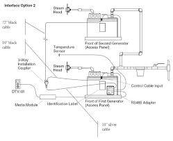 dtv wiring diagrams wiring diagram technic dtv and steam generator wiring diagrams u2013 kohler