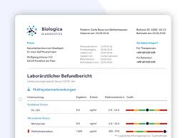 Blood Test Chart Template Biologica Diagnostics Blood Test By Pawel Malenczak On Dribbble