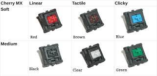 A Brief Mechanical Keyboard Switch Guide Mechanical