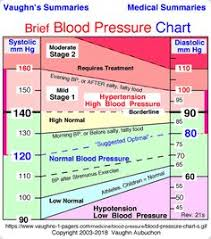10 Grand High Blood Pressure What Not To Eat Ideas Blood