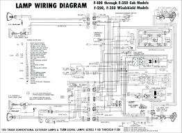 jeep grand cherokee ignition wiring diagram valid 2001 jeep grand 2004 jeep grand cherokee trailer wiring diagram refrence 1998 jeep 2004 jeep grand cherokee fuse
