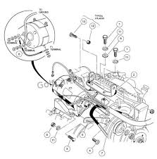 wiring diagram for club car starter generator the wiring diagram 2004 2007 club car precedent gas or electric club car parts wiring diagram