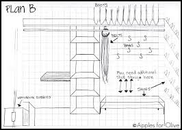closet design dimensions. Closet Design Dimensions Intended For \u2013 1023×730 High Definition Coloring