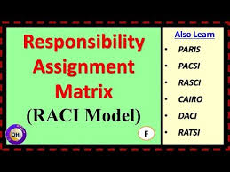 Six Sigma Raci Chart Responsibility Assignment Matrix Raci Model Six Sigma Project Management Tool