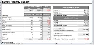 budget planning excel family monthly budget planner excel template walach info