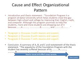 Cause and Effect Essay Outline  Types  Examples  Tips   HMW Blog
