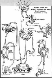 harley davidson wiring diagrams and schematics magneto systems 1947 harley davidson wiring diagram