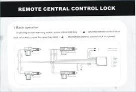 5 wire door lock actuator wiring diagram wiring diagram perf ce 5 wire door lock actuator diagram wiring diagram world 5 wire door lock actuator wiring diagram