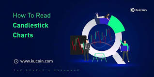 Candlestick Chart Course How To Read Candlestick Charts Kucoin Updates And Further