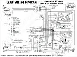 2004 ford star fuse box diagram autos weblog wire center 2002 ford f 250 super duty fuse diagram plete wiring diagrams • 2004 ford f250