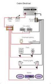 enclosed trailer v wiring diagram images v wiring diagram enclosed trailer 110 wiring diagram enclosed get