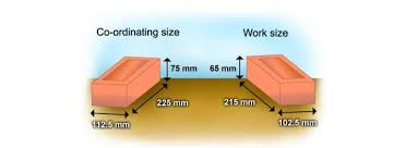 size of a brick brickwork dimensions