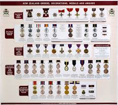 army awards and decorations flisol home