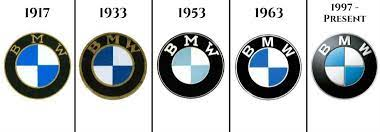 ᐈ What Does Bmw Logo Really Mean Logaster