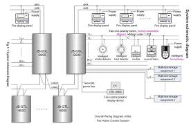 wiring diagram for fire alarm system the wiring diagram wiring diagram fire alarm semi addressable nodasystech wiring diagram