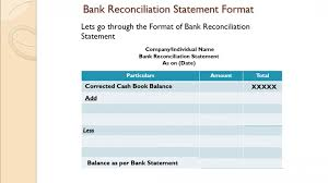 024 Bank Reconciliation Excel Template Ideas Statement Using Easy