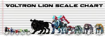 Voltron Legendary Defender Height Chart Yellow Lion Ref Tumblr