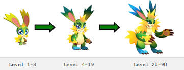 How To Breed Rabidex Monster Legends