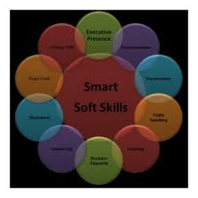 top ten soft skills attributes most important for business top ten soft skills attributes most important for business executives
