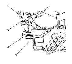 2003 chevy bu heater diagram best secret wiring diagram • 2002 chevy bu wiring diagram 2002 chevy bu chevy bu body diagram 2011 chevy cruze diagram
