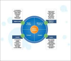 industry analysis template industry analysis example industry analysis example how to write