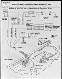 rv step wiring diagram great engine wiring diagram schematic • electric step wiring diagram wiring diagram libraries rh w59 mo stein de kwikee step wiring