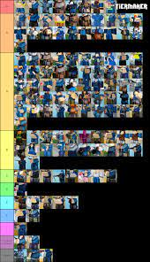 I showed 10 so you can get all the codes in. My Personal Arsenal Skin Tier List This Is Missing All The Skins In The Summer Ii Fandom