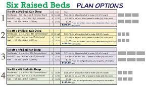 Small Picture Raised Bed Garden Plan Gardening Ideas