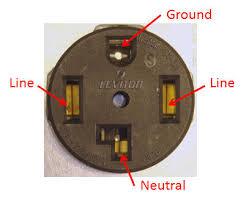 electrical 240v power plug only getting 120v and 97v home enter image description here