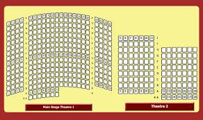 Stage Door Theatre City Video Guide Ifguide