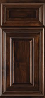 Kitchen Cabinet Door Style Styles Of Kitchen Cabinet Doors Kitchen Cabinet Door Styles