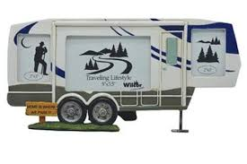 Small Picture Choosing the Best RV Battery Which is Right for You