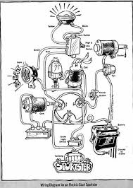 sportster chopper wiring diagram wiring diagram sportster chopper wiring diagram images