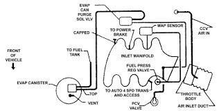 1994 ford truck f350 1 ton p u 4wd 7 5l mfi ohv 8cyl repair 38 1994 3 1l vin m engine