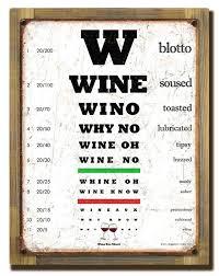 The Wine Eye Chart Mounted