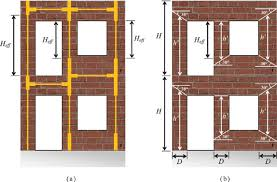 a equivalent frame modeling of a typical multistory masonry wall with door and window