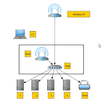 modem, switch & wireless router network connection super user Wiring Diagram Hooking Up Wireless Gateway To Router Wiring Diagram Hooking Up Wireless Gateway To Router #25