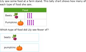 Ixl Interpret Tally Charts 2nd Grade Math
