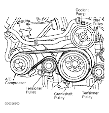 2002 Land Rover Parts Diagram