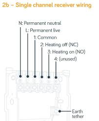 central heating wiring diagrams readingrat net Wiring Diagram For S Plan Central Heating System s plan central heating system wiring diagram wiring diagram and, schematic