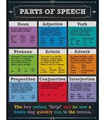 Another Word For Chart Colorful Chalkboard Parts Of Speech Chart From Carson