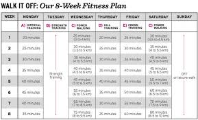 Workout Schedule Chart Shape Up Your Body For Spring With This Eight Week Fitness Plan