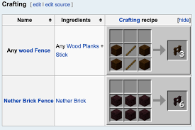 how to make a fence minecraft. Modren Make Youu0027ll Need 2 Sticks And 4 Planks Stretched Across The Bottom Rows Of  Crafting Grid See Attached Picture Direct From Minecraft Wiki To How Make A Fence