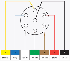 euro trailer wiring diagram wiring diagram schematics 7 pin wiring diagram how to wire a plug