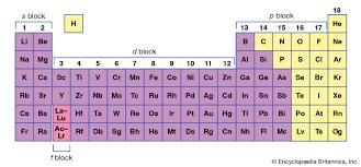Organometallic Compound Chemical Compound Britannica