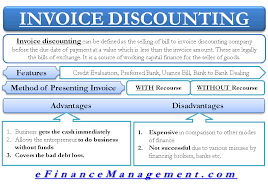 The banker's acceptance is a form of payment that is guaranteed by a bank rather than an individual account holder. Invoice Discounting Or Bill Discounting Or Purchasing Bills