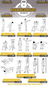 Shoulder Chart Workout Pin On Workout
