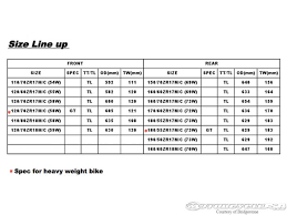 Cycle Tyre Size Conversion Chart Motorcycle Tire Size Conversion Charts Disrespect1st Com